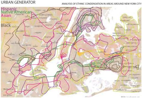 Ethnic Condensation